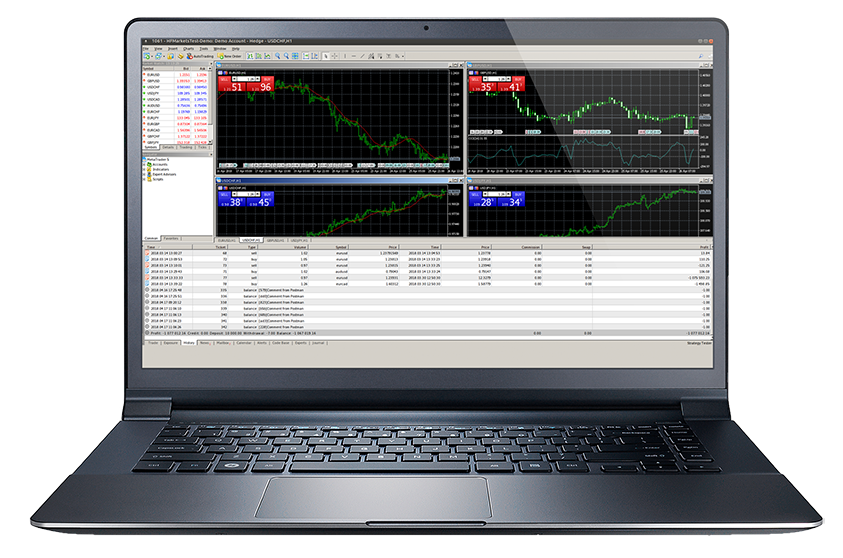 Low cost forex brokers