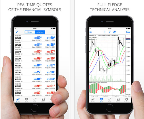 Download HF - CFDs on Forex, Gold, Stocks, Indices and
