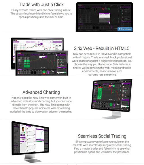 Markets - Sirix 2