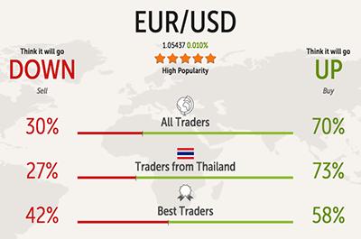 trade360-market-trends