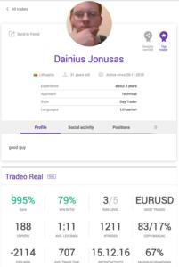 Tradeo Dainius Jonusas